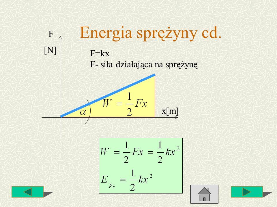 Energia sprężyny cd. F [N] F=kx F- siła działająca na sprężynę x[m]